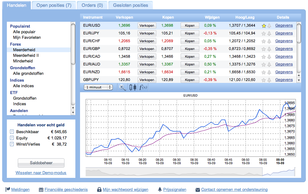 Binary 500 options homepage horse betting results