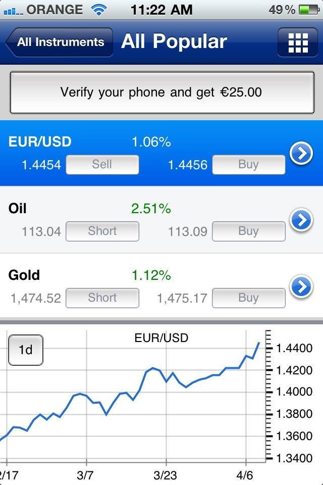 binary trading options iphone
